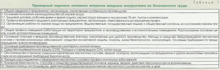 Первичный Инструктаж Инструкция На Рабочем Месте Офис - фото 5