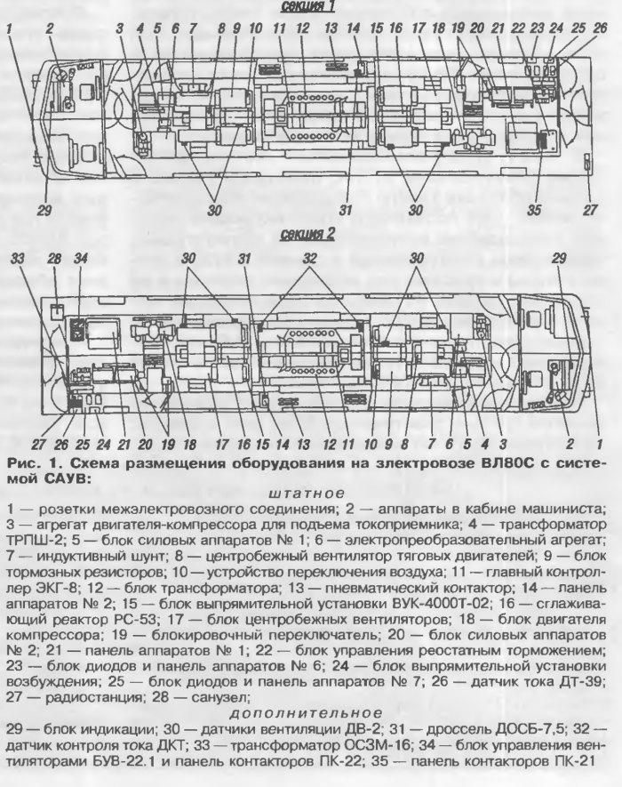 Панель контакторов 822 (типа