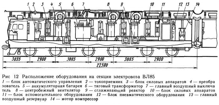 секций электровоза ВЛ80С,