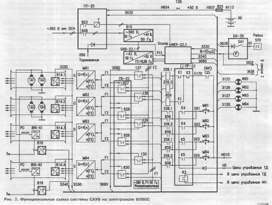 Блок индикации БИ-36 состоит