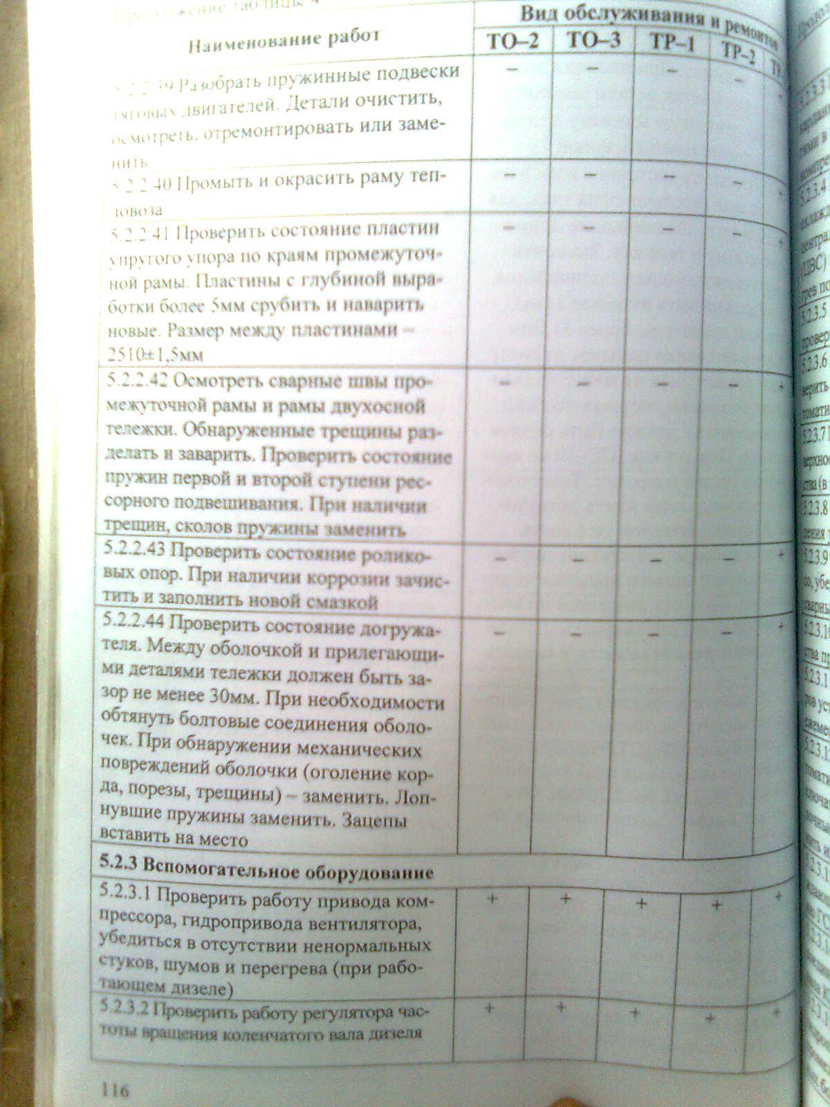 инструкция по текущему ремонту тепловоза тэм2